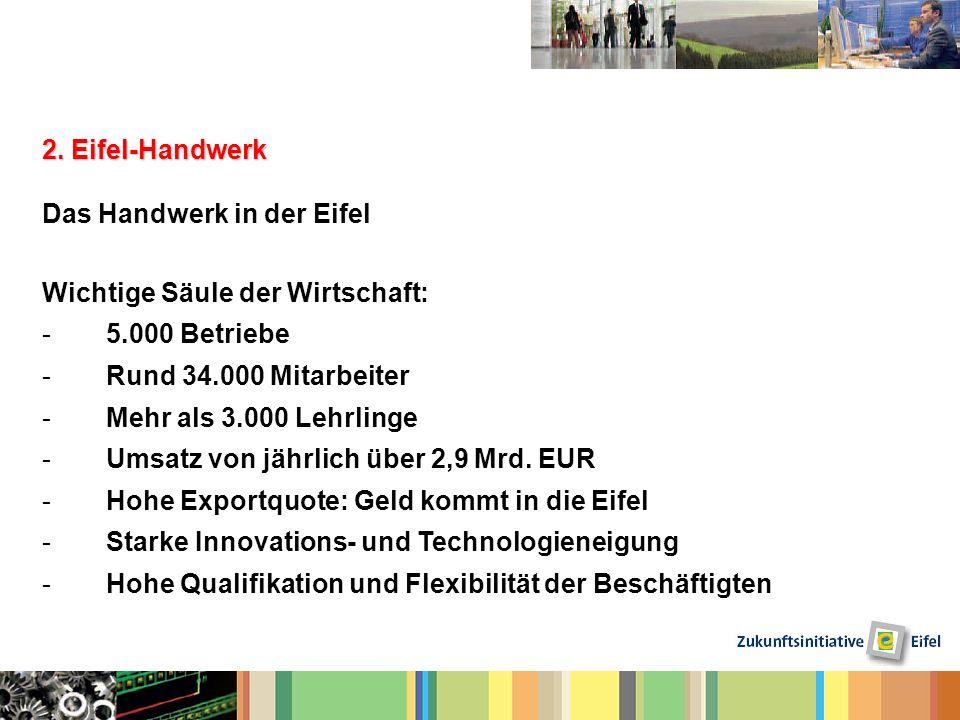 2. Eifel-Handwerk Das Handwerk in der Eifel Wichtige Säule der Wirtschaft: -5.000 Betriebe -Rund 34.000 Mitarbeiter -Mehr als 3.000 Lehrlinge -Umsatz