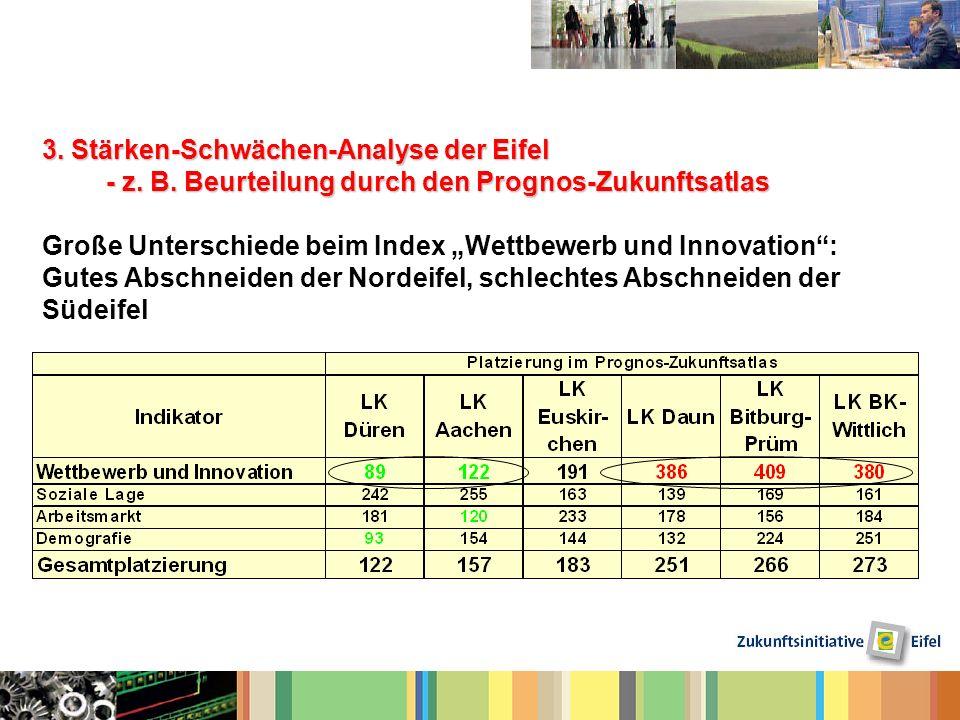 3. Stärken-Schwächen-Analyse der Eifel - z. B. Beurteilung durch den Prognos-Zukunftsatlas Große Unterschiede beim Index Wettbewerb und Innovation: Gu