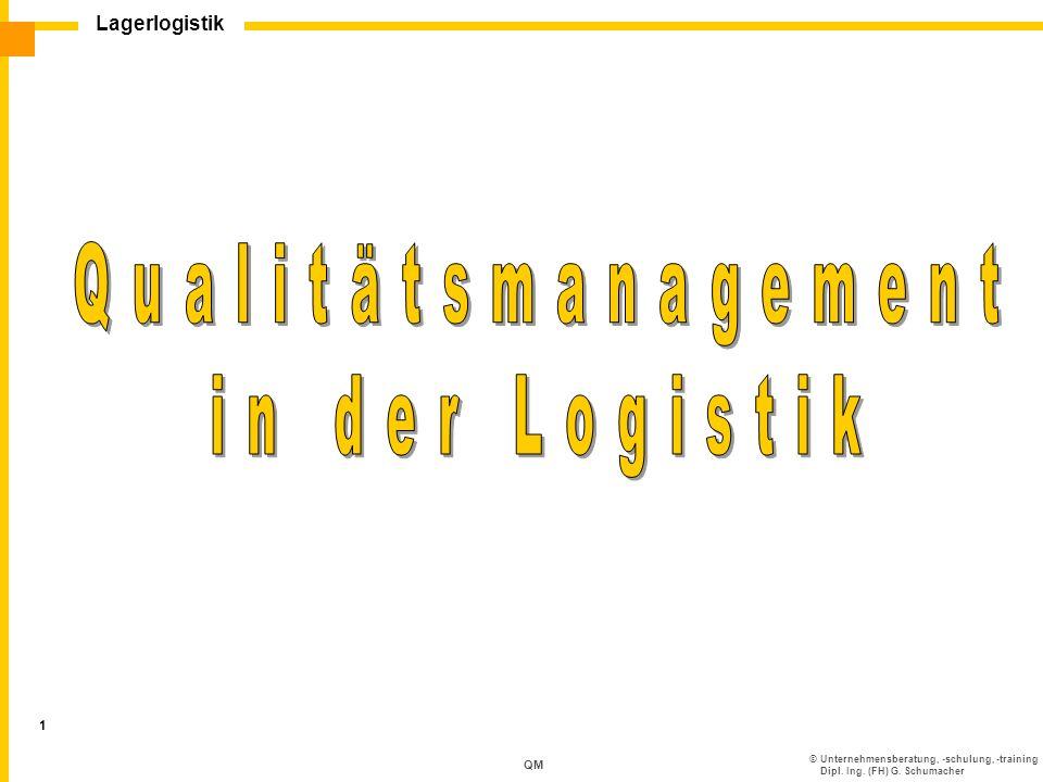 ©Unternehmensberatung, -schulung, -training Dipl. Ing. (FH) G. Schumacher Lagerlogistik 1 QM