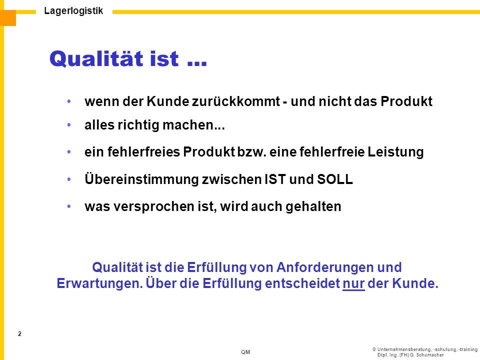 ©Unternehmensberatung, -schulung, -training Dipl. Ing. (FH) G. Schumacher Lagerlogistik 2 QM Qualität ist... wenn der Kunde zurückkommt - und nicht da