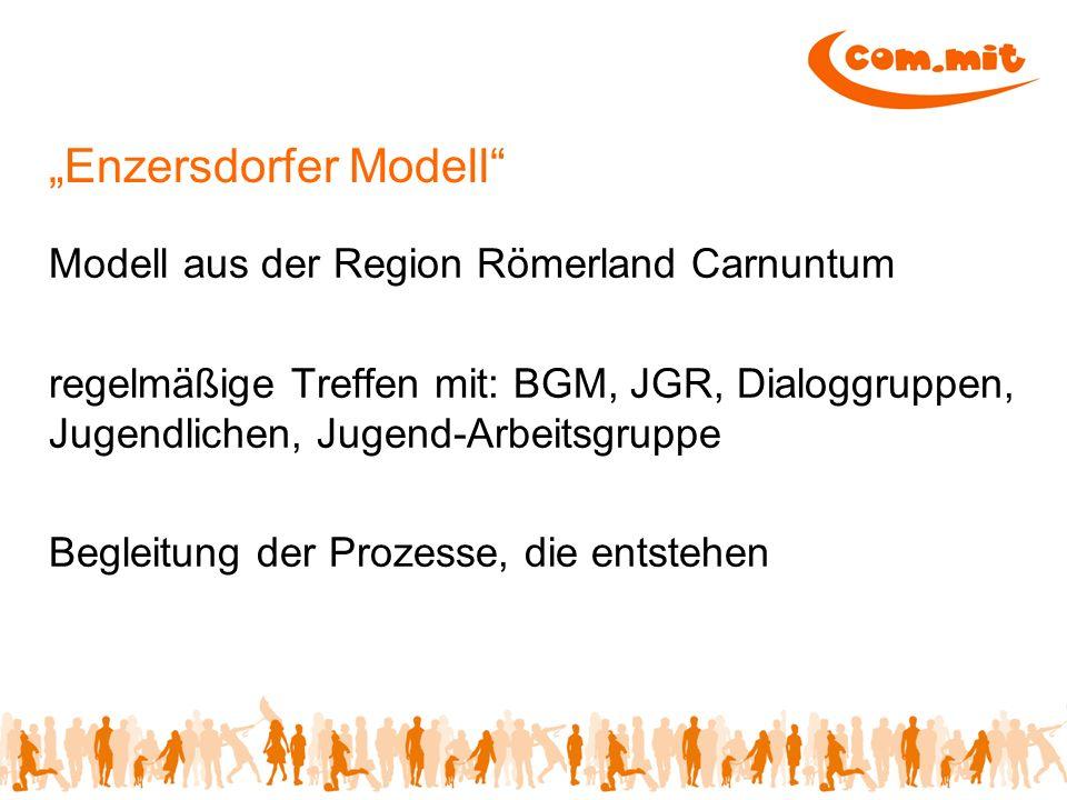 Enzersdorfer Modell Modell aus der Region Römerland Carnuntum regelmäßige Treffen mit: BGM, JGR, Dialoggruppen, Jugendlichen, Jugend-Arbeitsgruppe Beg