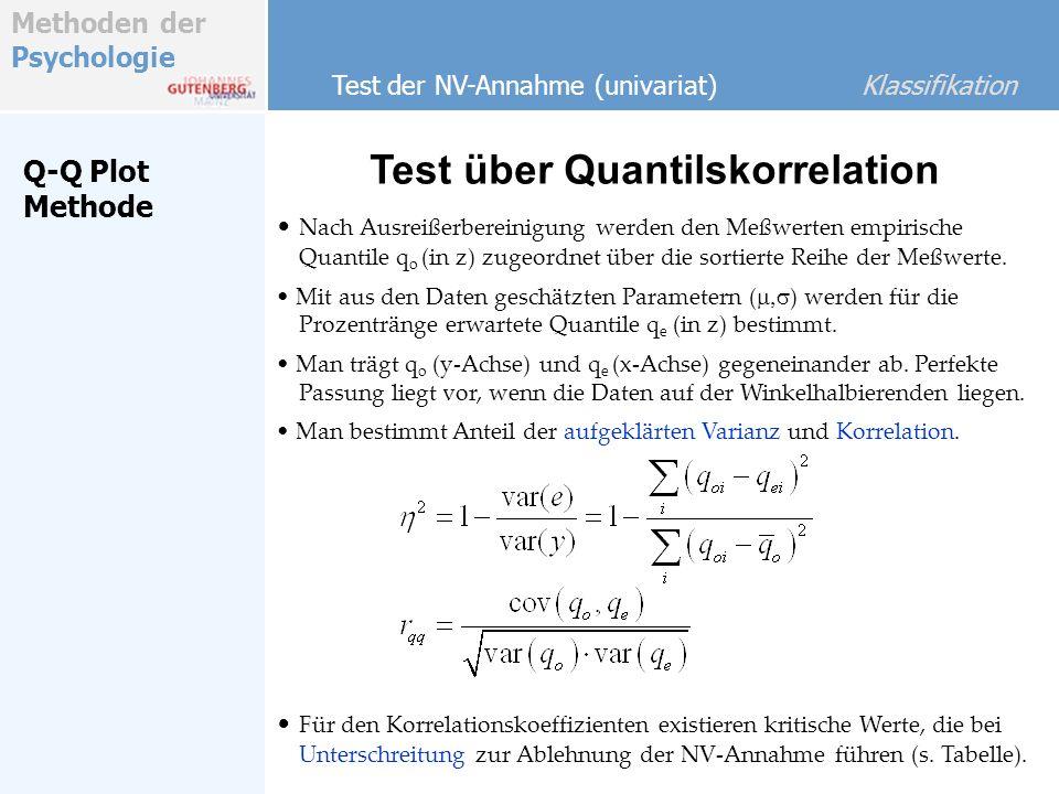 Methoden der Psychologie Datenbeispiel (p = 4 Variablen) Test der NV-Annahme (multivariat) Klassifikation Q-Q Plot Methode Korrelations- Test NV Test zeigt nach Entfernung der höchsten 3 Werte (nicht nur 2) nun eine gute Passung der multivariaten NV N = 27 p = 4 ohne 3 Ausreißer