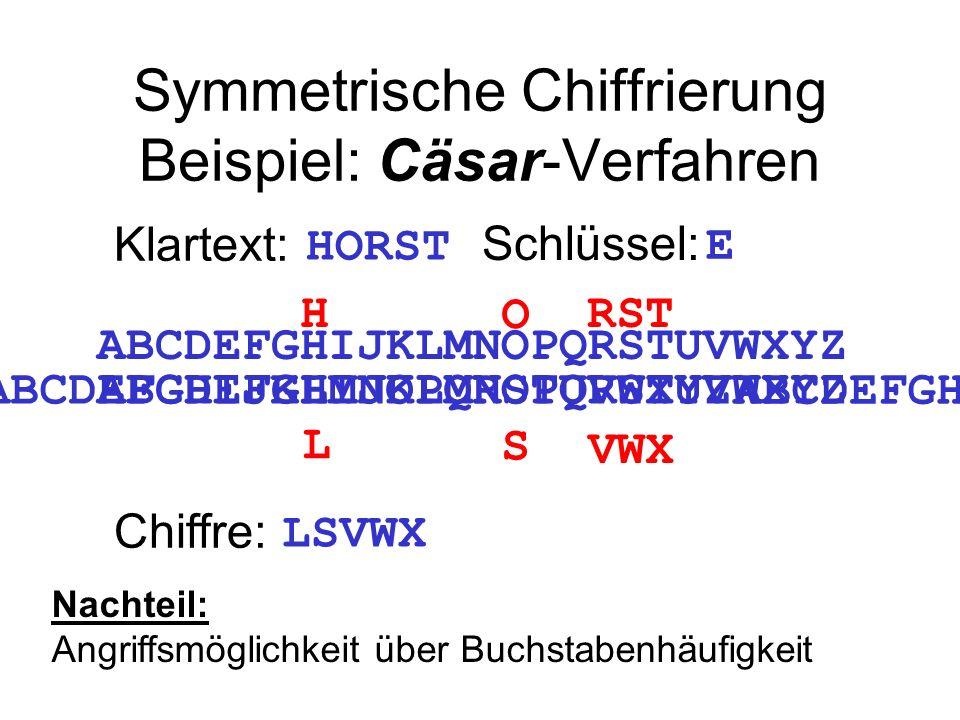 Symmetrische Chiffrierung Beispiel: Cäsar-Verfahren Klartext: ABCDEFGHIJKLMNOPQRSTUVWXYZ HORST HR O ST L S VW X LSVWX Nachteil: Angriffsmöglichkeit üb