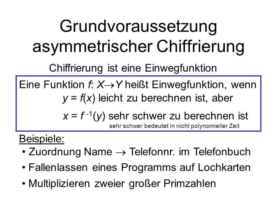 Einwegfunktion mit Falltür Eine Funktion f: X Y heißt Einwegfunktion mit Falltür, wenn y = f(x) mit einem Algorithmus E leicht zu berechnen ist, x = f -1 (y) mit einem Algorithmus D leicht zu berechnen ist, aber die Bestimmung des Algorithmus D aus E nur sehr schwer möglich ist.