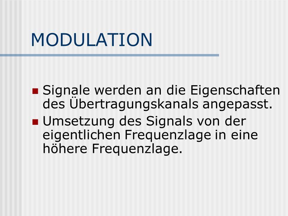 MODULATION Signale werden an die Eigenschaften des Übertragungskanals angepasst. Umsetzung des Signals von der eigentlichen Frequenzlage in eine höher