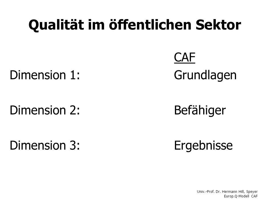 Univ.-Prof. Dr. Hermann Hill, Speyer Europ.Q-Modell CAF Qualität im öffentlichen Sektor CAF Dimension 1:Grundlagen Dimension 2:Befähiger Dimension 3:E