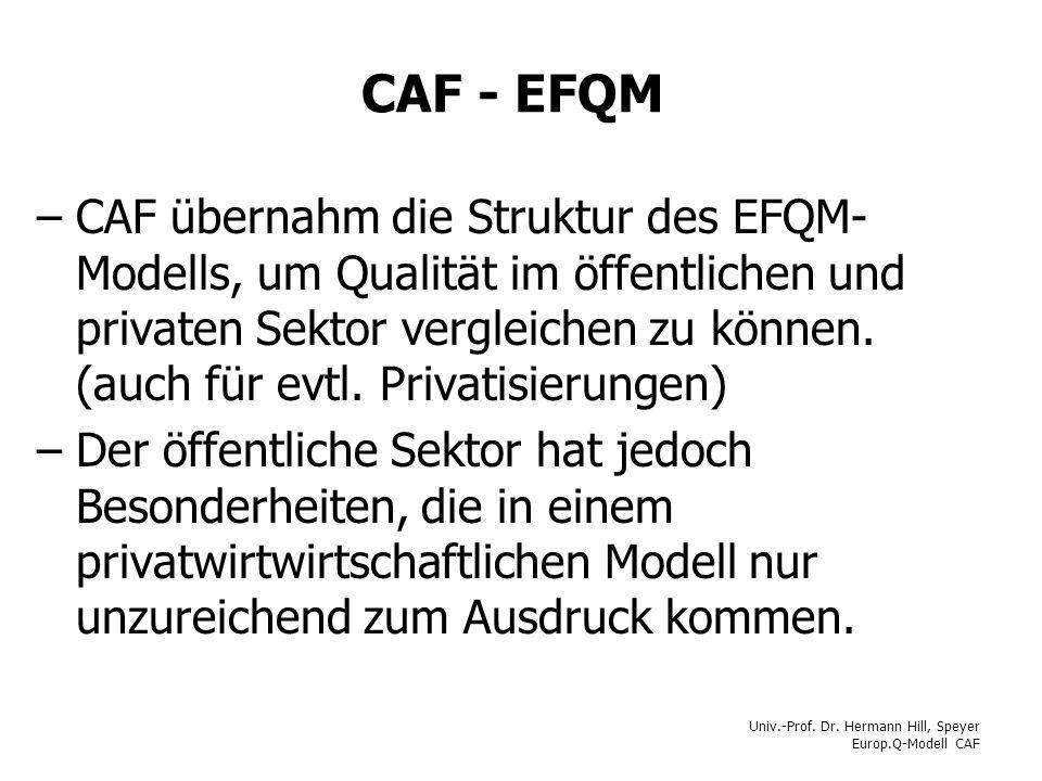 Europ.Q-Modell CAF CAF - EFQM –CAF übernahm die Struktur des EFQM- Modells, um Qualität im öffentlichen und privaten Sektor vergleichen zu können. (au