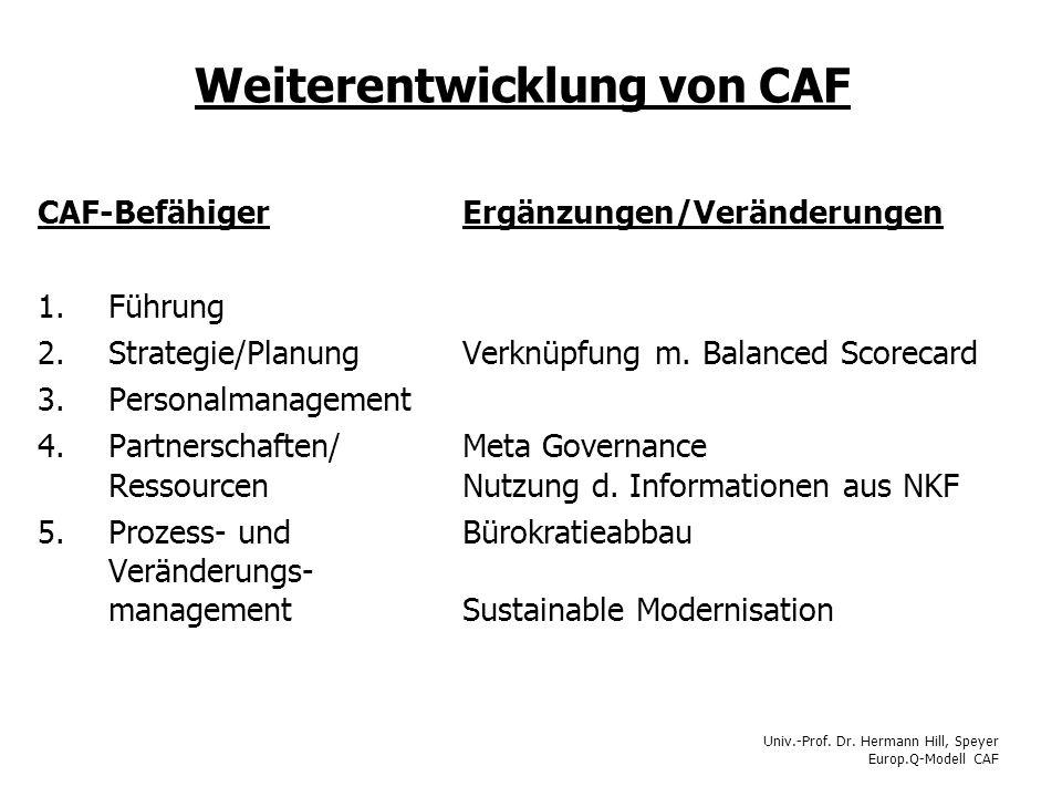 Univ.-Prof. Dr. Hermann Hill, Speyer Europ.Q-Modell CAF Weiterentwicklung von CAF CAF-BefähigerErgänzungen/Veränderungen 1.Führung 2.Strategie/Planung