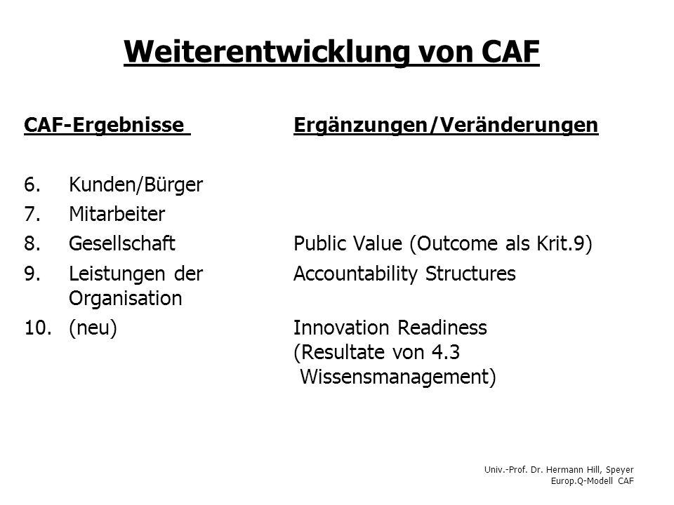 Univ.-Prof. Dr. Hermann Hill, Speyer Europ.Q-Modell CAF Weiterentwicklung von CAF CAF-Ergebnisse Ergänzungen/Veränderungen 6.Kunden/Bürger 7.Mitarbeit