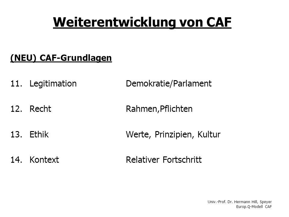 Univ.-Prof. Dr. Hermann Hill, Speyer Europ.Q-Modell CAF Weiterentwicklung von CAF (NEU) CAF-Grundlagen 11.LegitimationDemokratie/Parlament 12.Recht Ra
