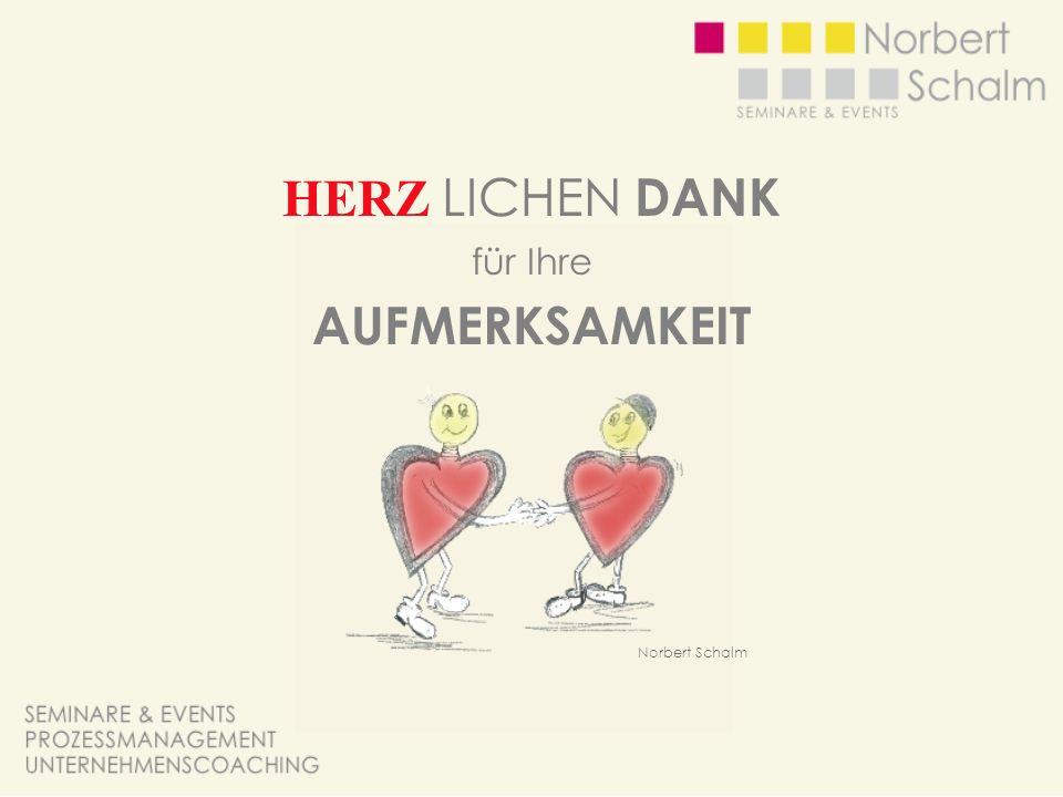 HERZ LICHEN DANK für Ihre AUFMERKSAMKEIT Norbert Schalm