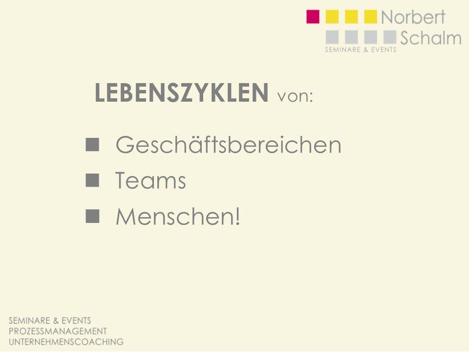 LEBENSZYKLEN von: Geschäftsbereichen Teams Menschen!