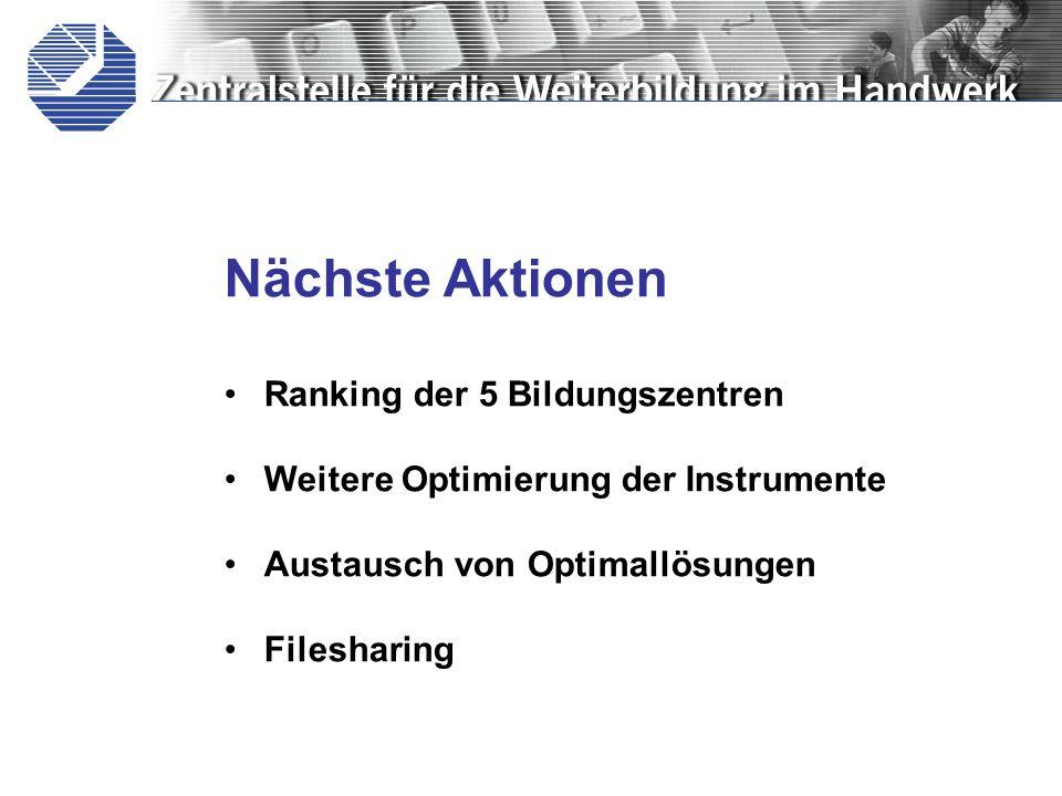 Nächste Aktionen Ranking der 5 Bildungszentren Weitere Optimierung der Instrumente Austausch von Optimallösungen Filesharing