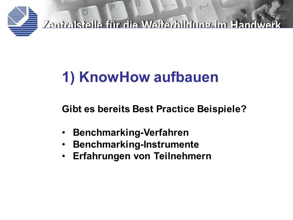 1) KnowHow aufbauen Gibt es bereits Best Practice Beispiele.