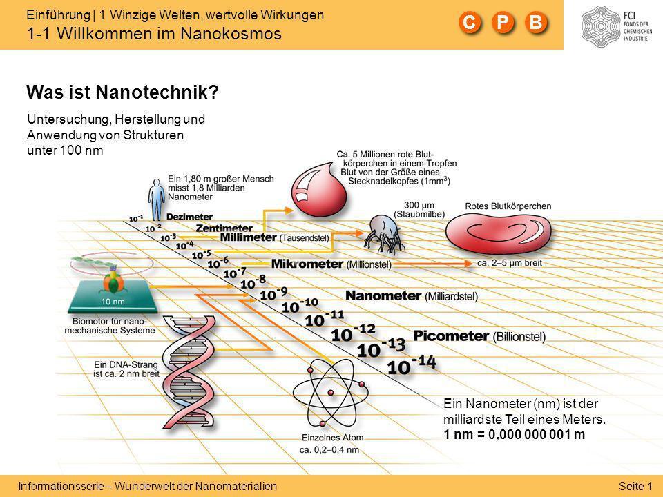 Seite 1 Informationsserie – Wunderwelt der Nanomaterialien Einführung | 1 Winzige Welten, wertvolle Wirkungen 1-1 Willkommen im Nanokosmos C C P P B B