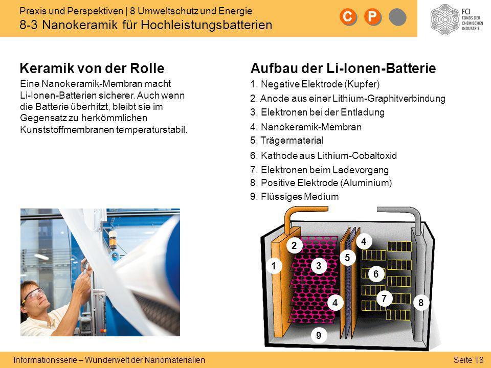 Seite 18 Informationsserie – Wunderwelt der Nanomaterialien P P Praxis und Perspektiven | 8 Umweltschutz und Energie 8-3 Nanokeramik für Hochleistungs