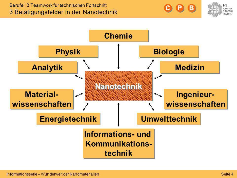 Seite 4 Informationsserie – Wunderwelt der Nanomaterialien Berufe | 3 Teamwork für technischen Fortschritt 3 Betätigungsfelder in der Nanotechnik Nano