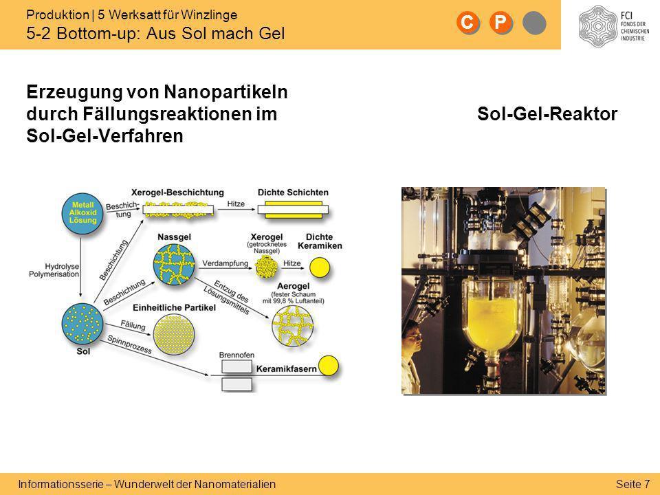 Seite 7 Informationsserie – Wunderwelt der Nanomaterialien Produktion | 5 Werksatt für Winzlinge 5-2 Bottom-up: Aus Sol mach Gel Sol-Gel-Reaktor Erzeu