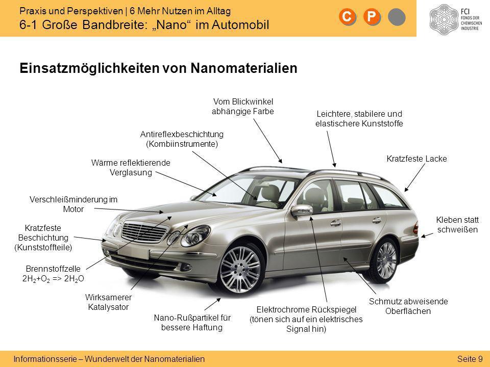 Seite 9 Informationsserie – Wunderwelt der Nanomaterialien Einsatzmöglichkeiten von Nanomaterialien Elektrochrome Rückspiegel (tönen sich auf ein elek
