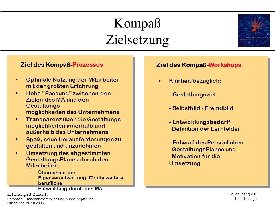 © Wolfgang Mai Hans Heusgen Erfahrung ist Zukunft Kompass - Standortbestimmung und Perspektivplanung Düsseldorf, 20.10.2005 Kompaß Zielsetzung Optimal
