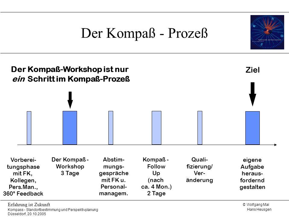 © Wolfgang Mai Hans Heusgen Erfahrung ist Zukunft Kompass - Standortbestimmung und Perspektivplanung Düsseldorf, 20.10.2005 Der Kompaß - Prozeß Vorber
