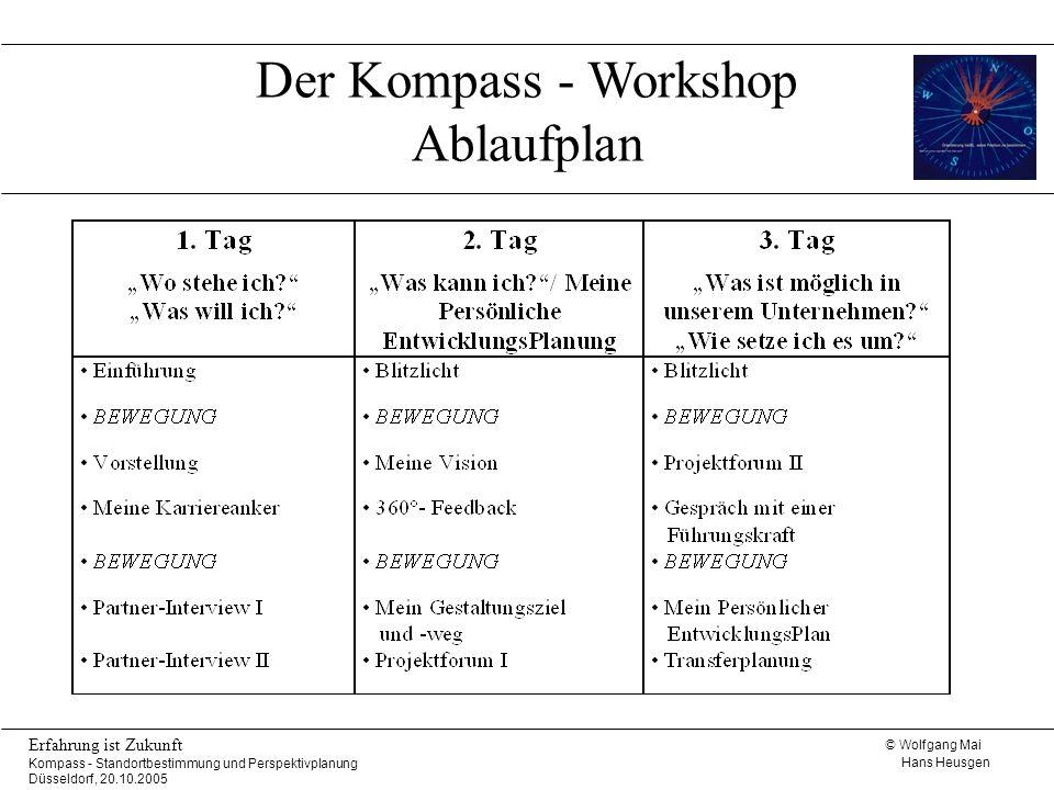 © Wolfgang Mai Hans Heusgen Erfahrung ist Zukunft Kompass - Standortbestimmung und Perspektivplanung Düsseldorf, 20.10.2005 Der Kompass - Workshop Abl