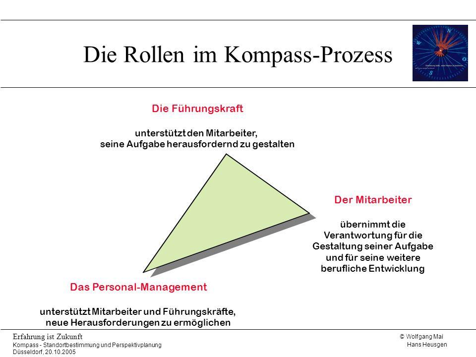 © Wolfgang Mai Hans Heusgen Erfahrung ist Zukunft Kompass - Standortbestimmung und Perspektivplanung Düsseldorf, 20.10.2005 Die Führungskraft unterstü