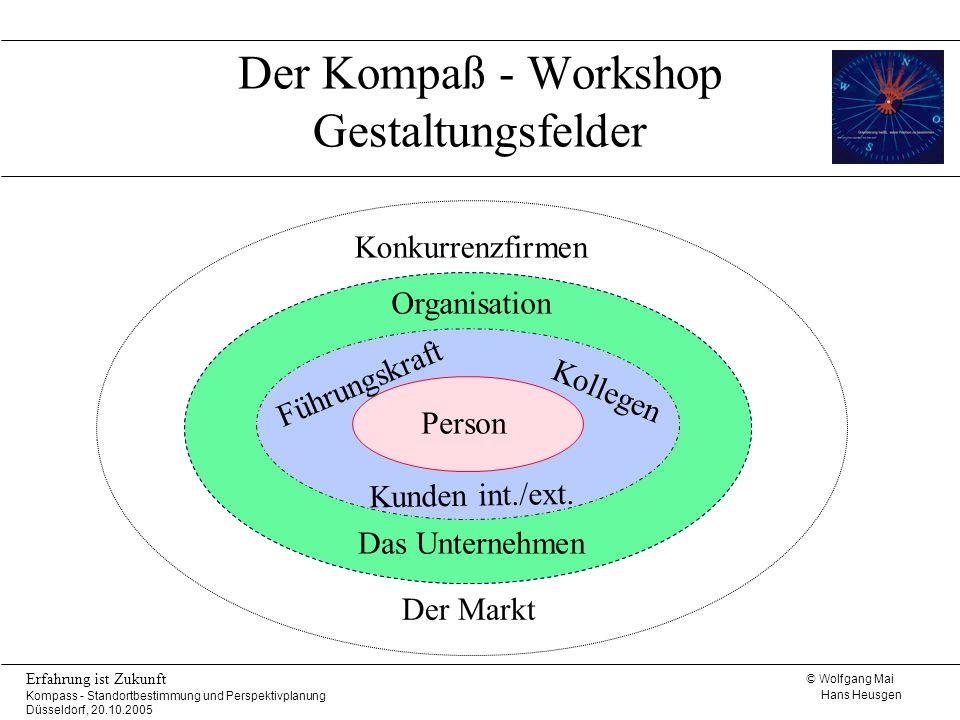 © Wolfgang Mai Hans Heusgen Erfahrung ist Zukunft Kompass - Standortbestimmung und Perspektivplanung Düsseldorf, 20.10.2005 Der Kompaß - Workshop Gest