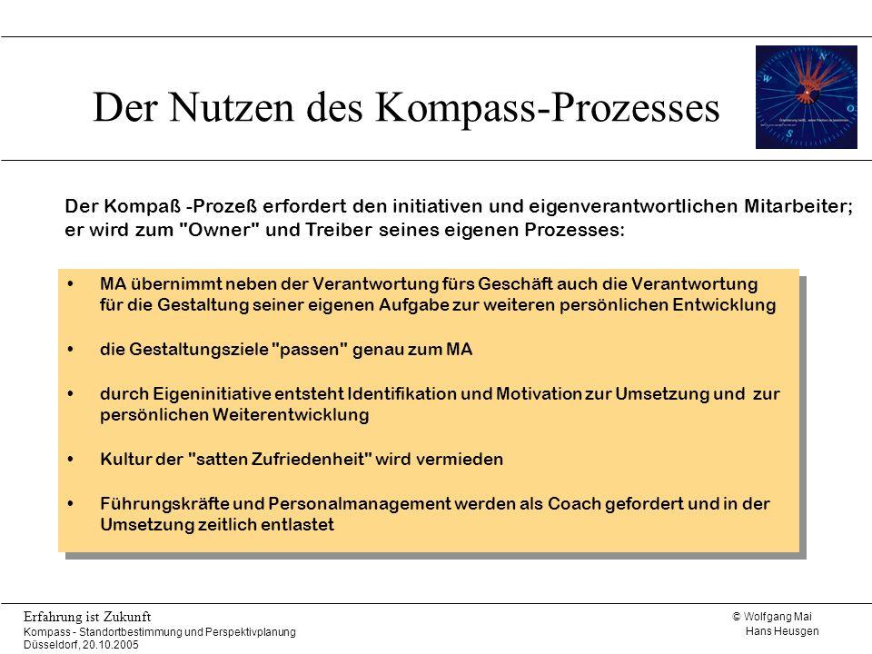 © Wolfgang Mai Hans Heusgen Erfahrung ist Zukunft Kompass - Standortbestimmung und Perspektivplanung Düsseldorf, 20.10.2005 Der Nutzen des Kompass-Pro