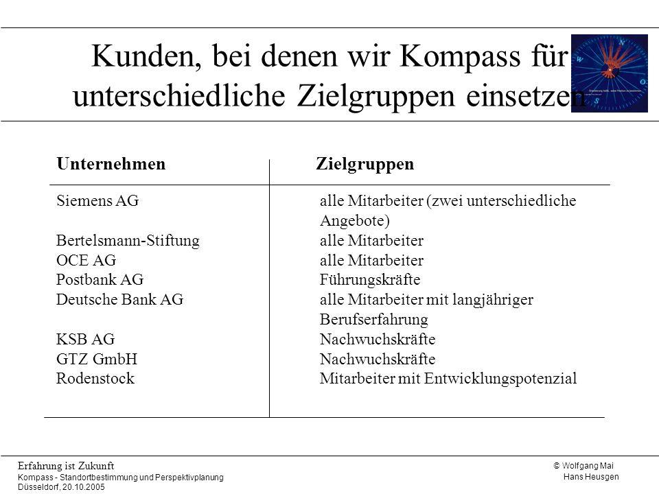 © Wolfgang Mai Hans Heusgen Erfahrung ist Zukunft Kompass - Standortbestimmung und Perspektivplanung Düsseldorf, 20.10.2005 Kunden, bei denen wir Komp