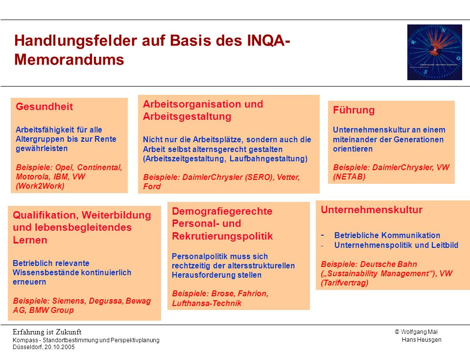 © Wolfgang Mai Hans Heusgen Erfahrung ist Zukunft Kompass - Standortbestimmung und Perspektivplanung Düsseldorf, 20.10.2005 Handlungsfelder auf Basis