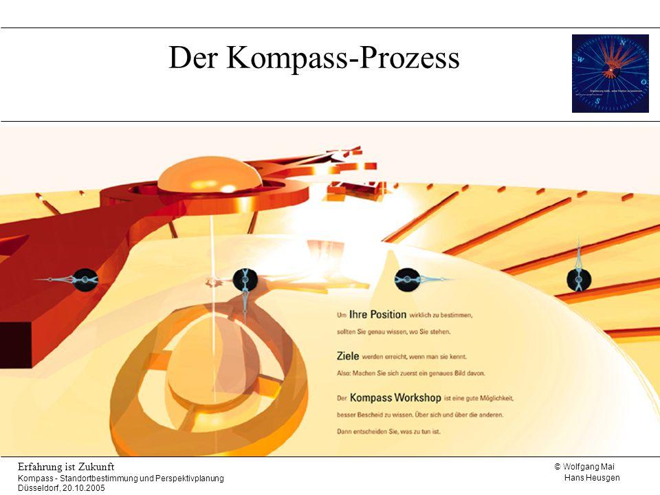 © Wolfgang Mai Hans Heusgen Erfahrung ist Zukunft Kompass - Standortbestimmung und Perspektivplanung Düsseldorf, 20.10.2005 Der Kompaß - Prozeß Vorberei- tungsphase mit FK, Kollegen, Pers.Man., 360° Feedback Abstim- mungs- gespräche mit FK u.