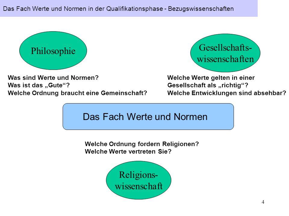 Das Fach Werte und Normen in der Qualifikationsphase - Bezugswissenschaften Philosophie Religions- wissenschaft Gesellschafts- wissenschaften Das Fach