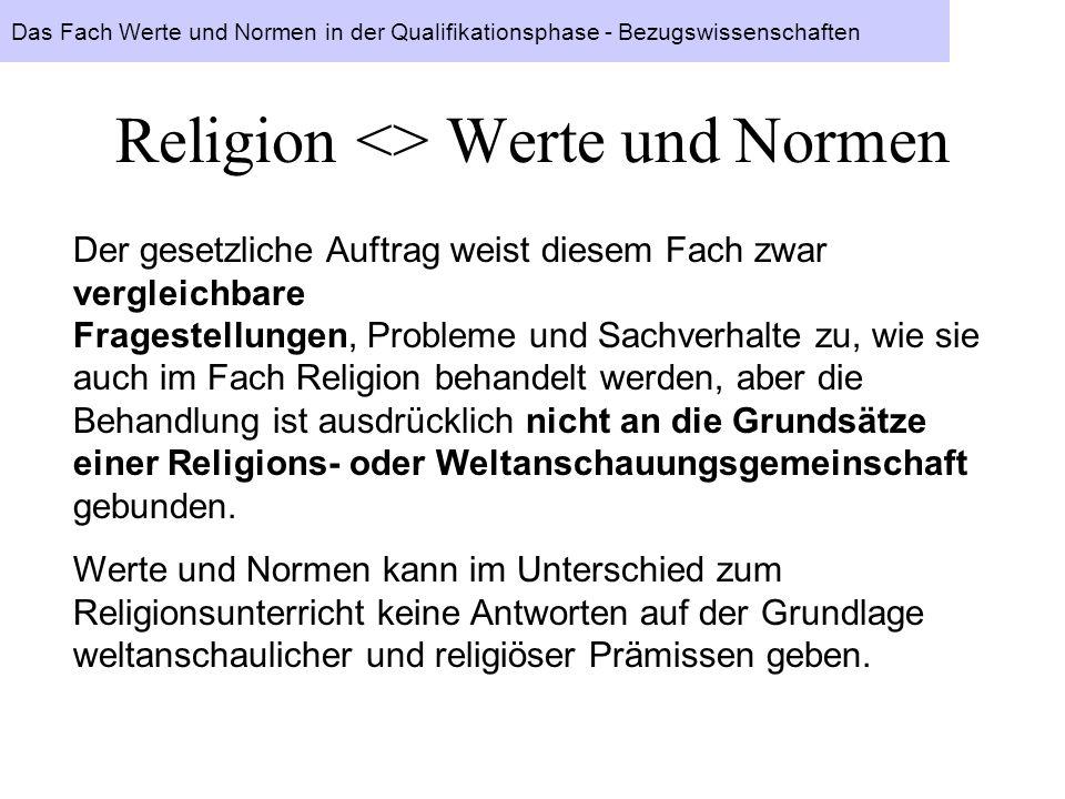 Religion <> Werte und Normen Der gesetzliche Auftrag weist diesem Fach zwar vergleichbare Fragestellungen, Probleme und Sachverhalte zu, wie sie auch