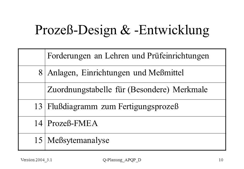 Version 2004_3.1Q-Planung_APQP_D10 Prozeß-Design & -Entwicklung Forderungen an Lehren und Prüfeinrichtungen 8Anlagen, Einrichtungen und Meßmittel Zuor