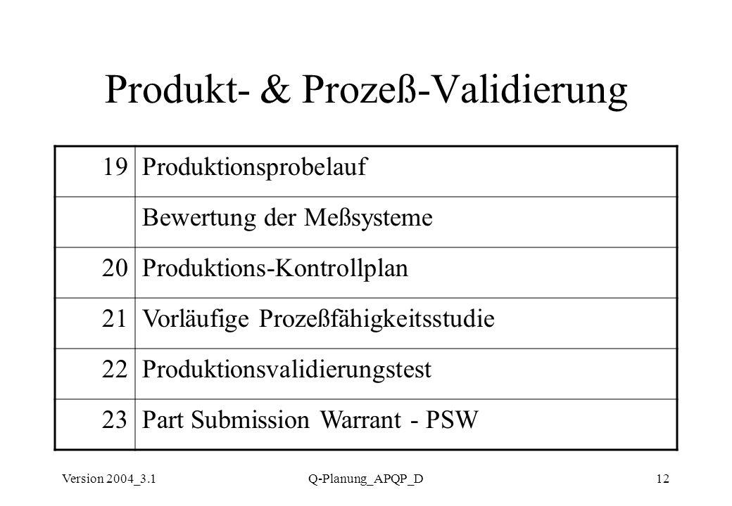 Version 2004_3.1Q-Planung_APQP_D12 Produkt- & Prozeß-Validierung 19Produktionsprobelauf Bewertung der Meßsysteme 20Produktions-Kontrollplan 21Vorläufi