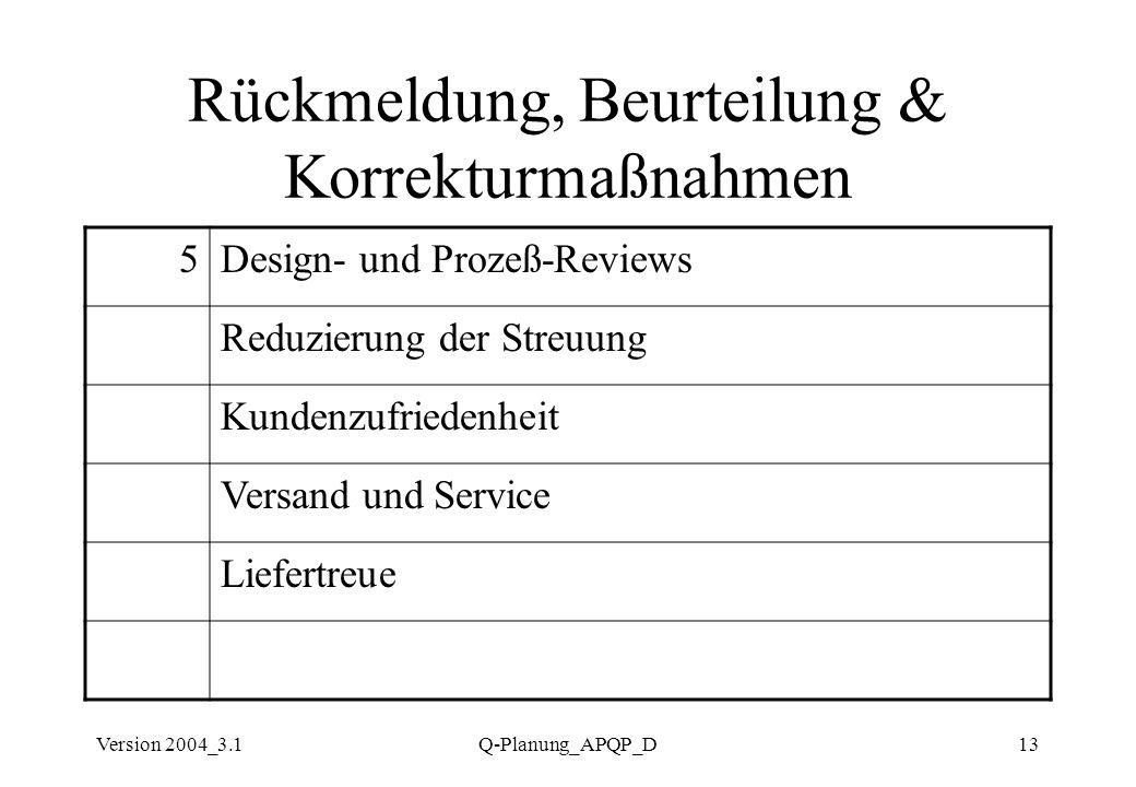 Version 2004_3.1Q-Planung_APQP_D13 Rückmeldung, Beurteilung & Korrekturmaßnahmen 5Design- und Prozeß-Reviews Reduzierung der Streuung Kundenzufriedenh