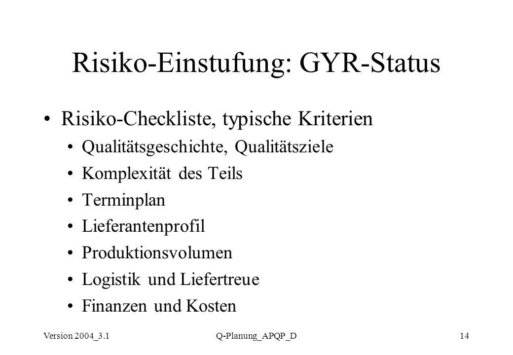 Version 2004_3.1Q-Planung_APQP_D14 Risiko-Einstufung: GYR-Status Risiko-Checkliste, typische Kriterien Qualitätsgeschichte, Qualitätsziele Komplexität