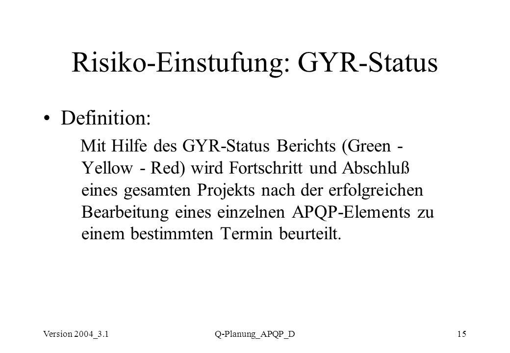 Version 2004_3.1Q-Planung_APQP_D15 Risiko-Einstufung: GYR-Status Definition: Mit Hilfe des GYR-Status Berichts (Green - Yellow - Red) wird Fortschritt