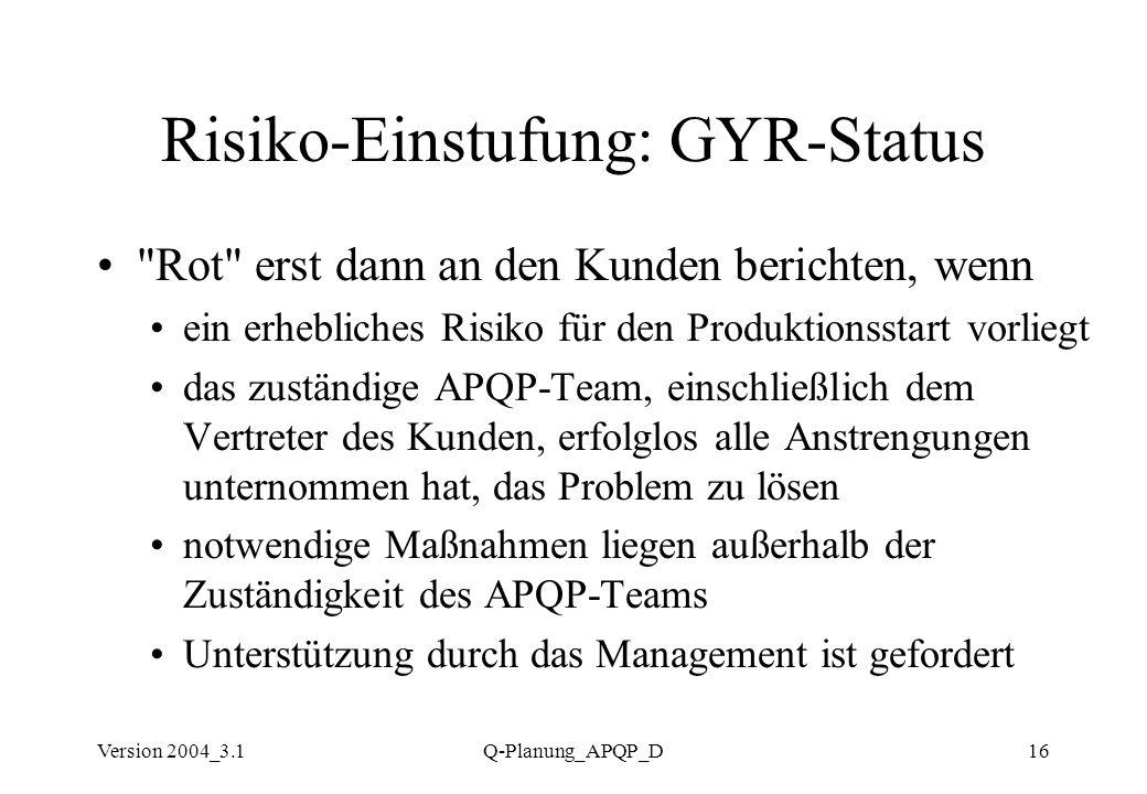 Version 2004_3.1Q-Planung_APQP_D16 Risiko-Einstufung: GYR-Status
