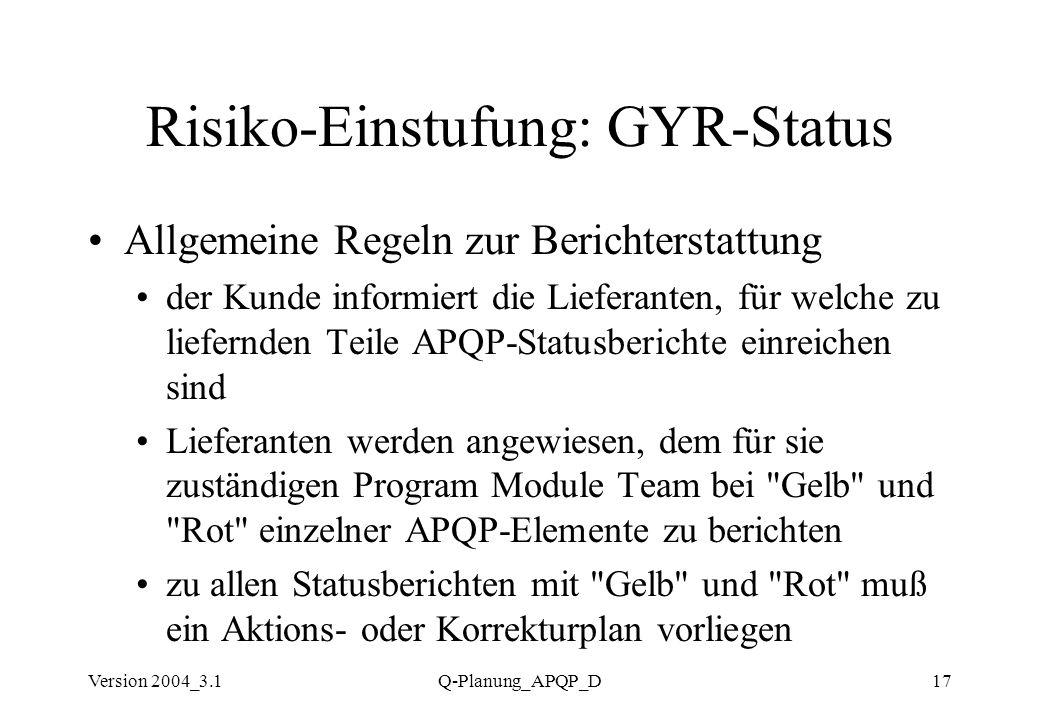 Version 2004_3.1Q-Planung_APQP_D17 Risiko-Einstufung: GYR-Status Allgemeine Regeln zur Berichterstattung der Kunde informiert die Lieferanten, für wel