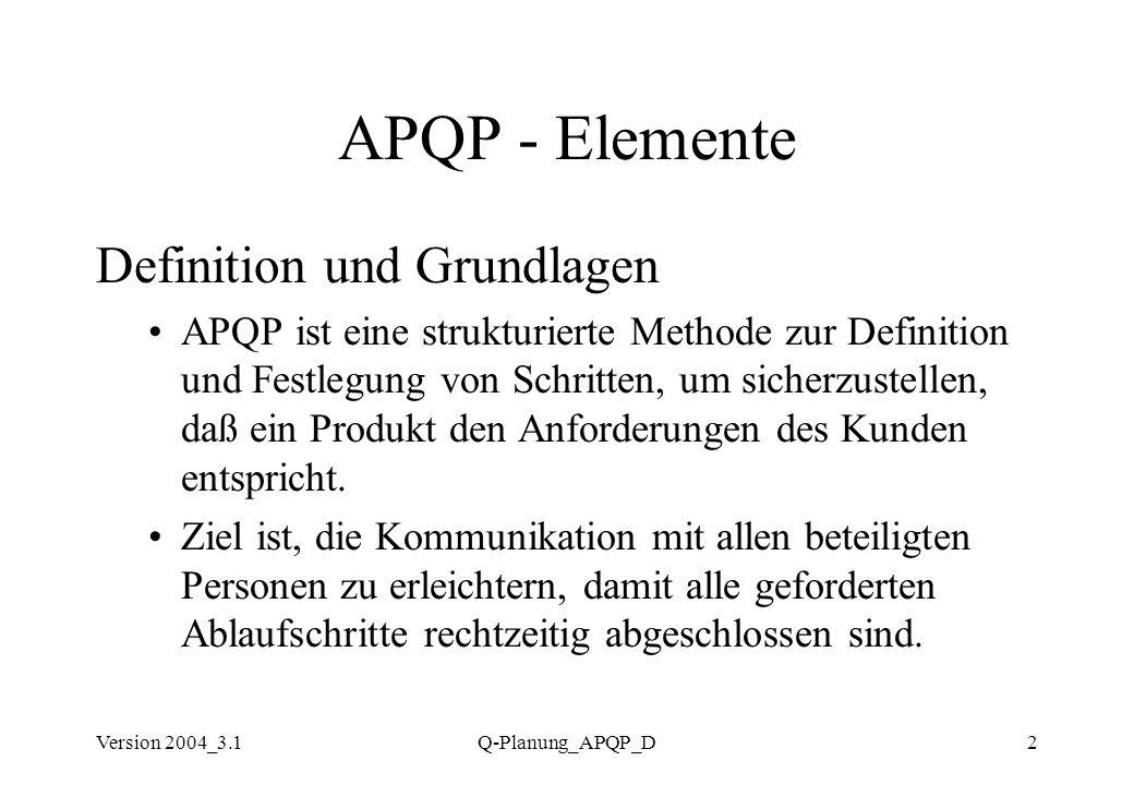 Version 2004_3.1Q-Planung_APQP_D2 APQP - Elemente Definition und Grundlagen APQP ist eine strukturierte Methode zur Definition und Festlegung von Schr