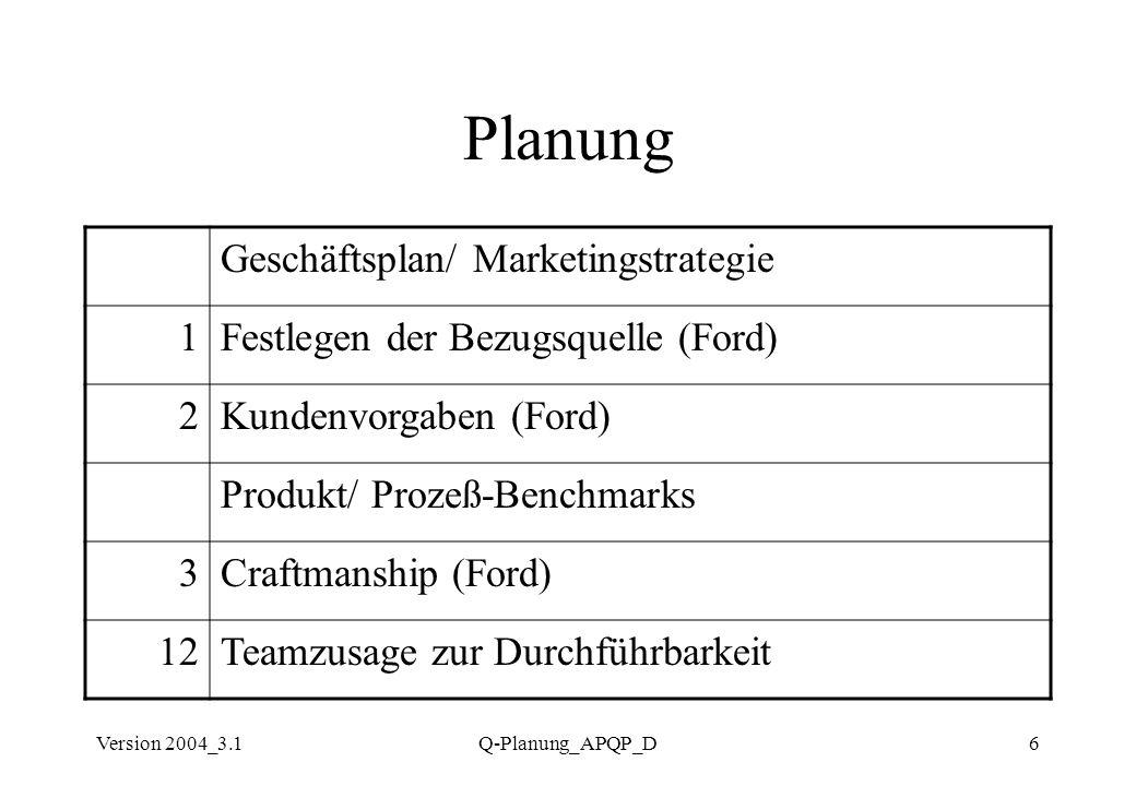 Version 2004_3.1Q-Planung_APQP_D6 Planung Geschäftsplan/ Marketingstrategie 1Festlegen der Bezugsquelle (Ford) 2Kundenvorgaben (Ford) Produkt/ Prozeß-