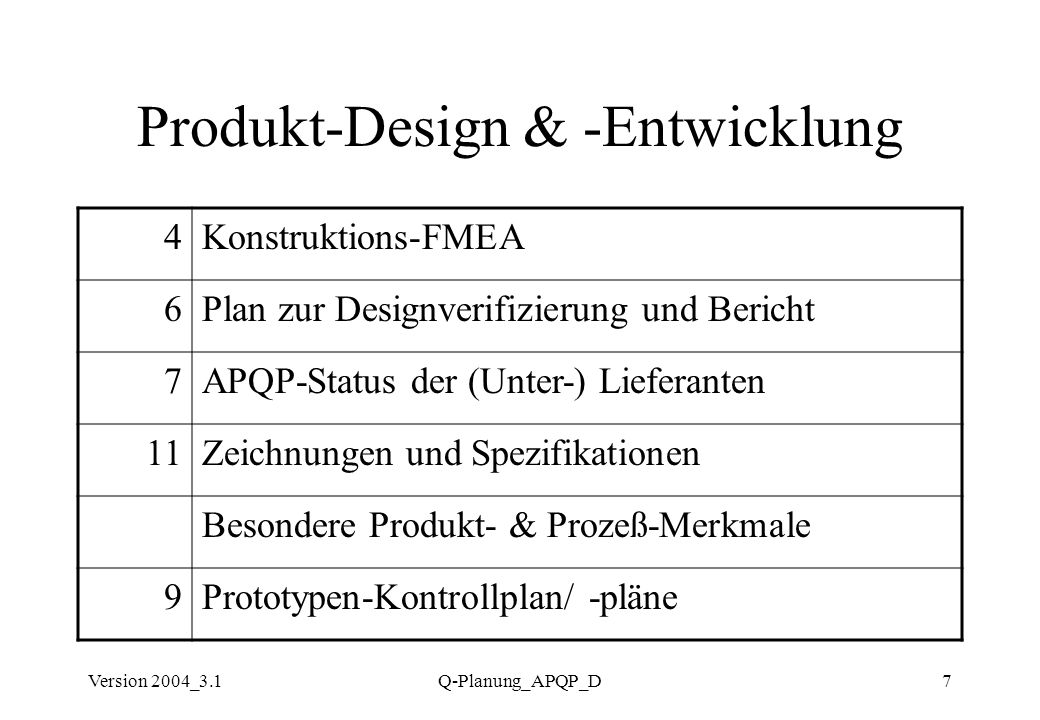 Version 2004_3.1Q-Planung_APQP_D7 Produkt-Design & -Entwicklung 4Konstruktions-FMEA 6Plan zur Designverifizierung und Bericht 7APQP-Status der (Unter-
