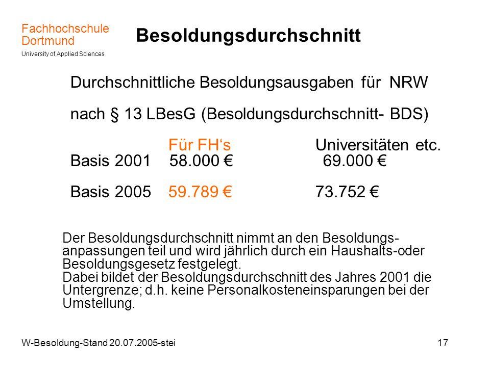 Fachhochschule Dortmund University of Applied Sciences W-Besoldung-Stand 20.07.2005-stei17 Besoldungsdurchschnitt Durchschnittliche Besoldungsausgaben