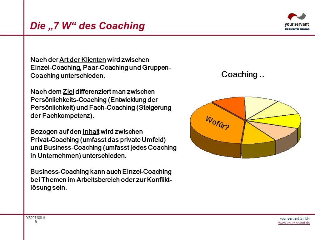 YS201108 © 10 Durch Service begeistern your servant GmbH www.yourservant.de Kompetenzen, die der Coach mitbringt: Fachkompetenz (das wichtigste Kriterium ist hier die emotionale Entwicklung des Coach) Analytische Kompetenz Prozesskompetenz Entwicklungskompetenz (persönliche und fachliche Entwicklung durch Supervision, Weiterbildung etc.) Werte wie Offenheit, Integrität, Vertrauen, Wertschätzung, Respekt Die 7 W des Coaching Coaching..