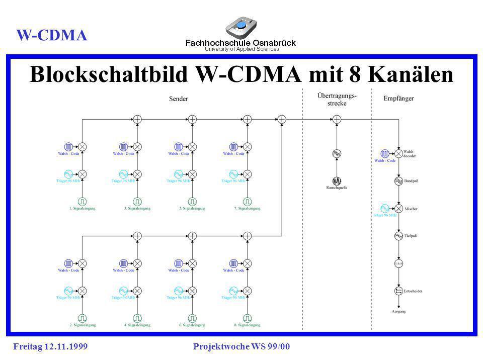 Freitag 12.11.1999Projektwoche WS 99/00 Blockschaltbild W-CDMA mit 8 Kanälen W-CDMA