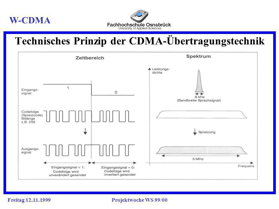 Freitag 12.11.1999Projektwoche WS 99/00 Technisches Prinzip der TDMA-Übertragungstechnik W-CDMA