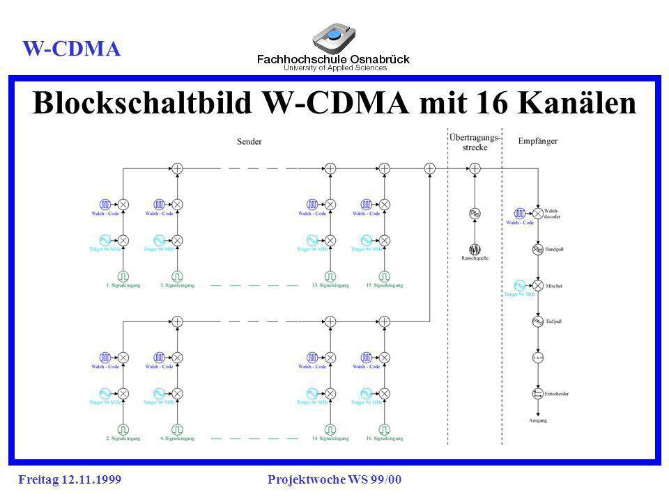 Freitag 12.11.1999Projektwoche WS 99/00 Blockschaltbild W-CDMA mit 16 Kanälen W-CDMA