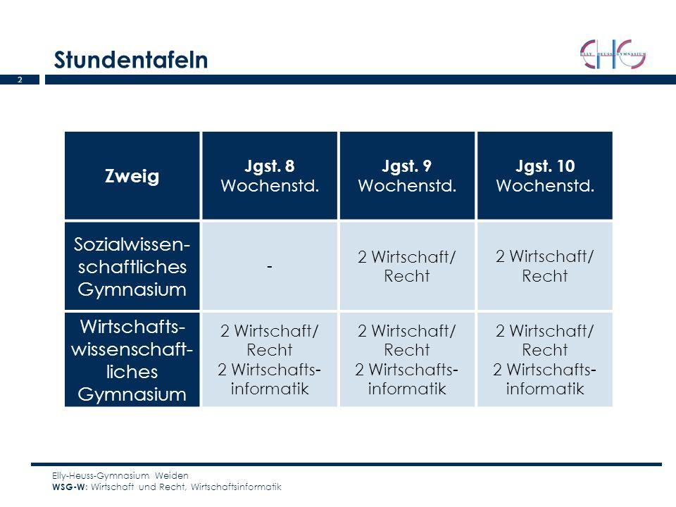 2 Stundentafeln Elly-Heuss-Gymnasium Weiden WSG-W : Wirtschaft und Recht, Wirtschaftsinformatik Zweig Jgst. 8 Wochenstd. Jgst. 9 Wochenstd. Jgst. 10 W